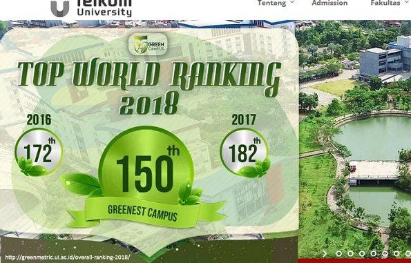 10 Universitas Swasta Terbaik di Indonesia dari Sisi Website
